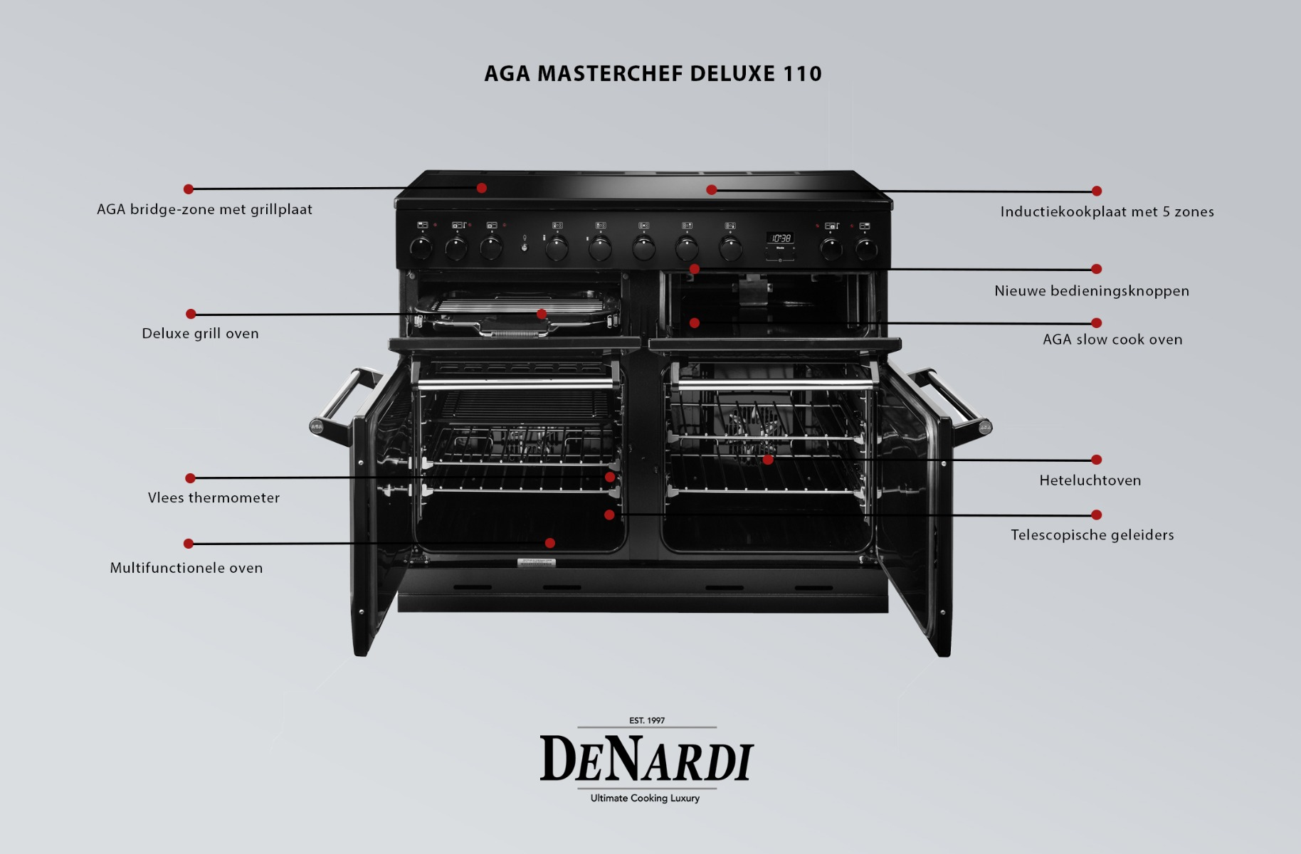 AGA Masterchef Deluxe 110