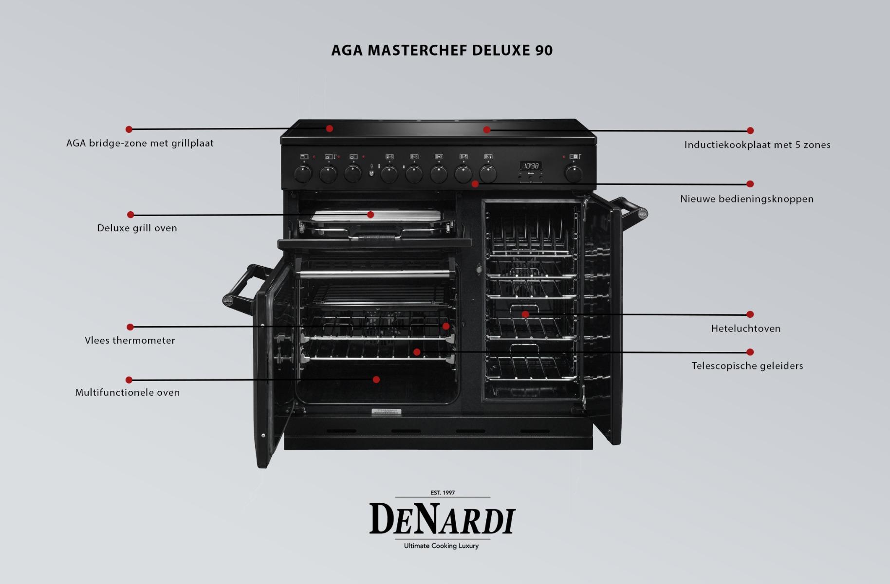 AGA Masterchef Deluxe 90